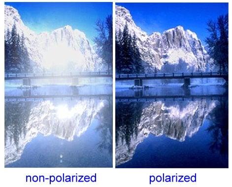 b581848762e8 What Exactly Do Affordable Polarized Sunglasses Do